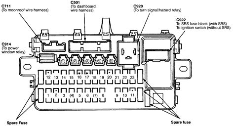 95 civic lx fuse box 20 wiring diagram images wiring