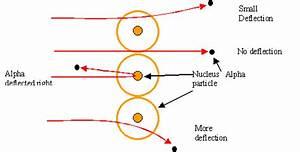 Nuclear Physics Tutorial 2