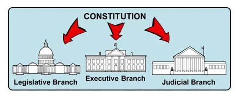 executive branch symbol federal maritime commission u s department