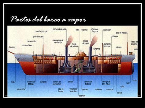 Barco A Vapor Tipos by El Barco De Vapor Ppt Video Online Descargar