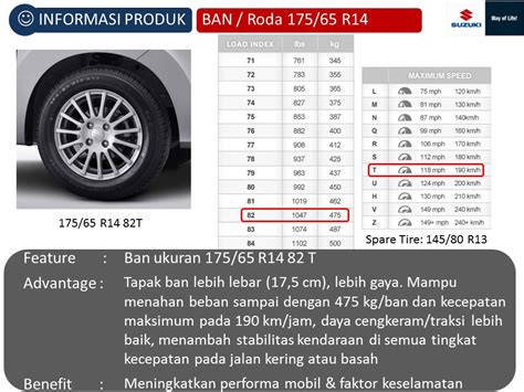 tips upgrade ban standar lcgc suzuki karimun wagon