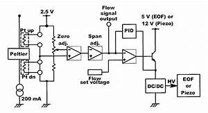 Electric Circuit Diagram For The Flow Sensor And Feedback