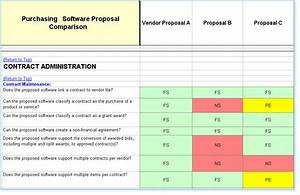 System comparison software evaluation rfp templates for Rfp scoring matrix template
