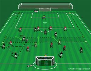 Finding Space In Attack  Between Opponents U0026 39  Lines