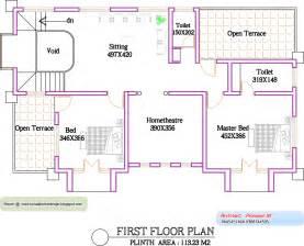 1500 sq ft house floor plans 1000 sq ft house plans in kerala 1500 sq ft house floor