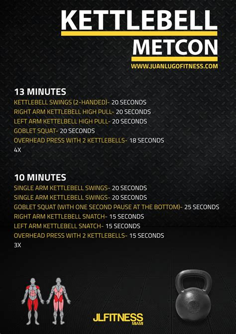 kettlebell metcon workouts workout crossfit wod training body emom circuit cardio metcons advanced minute total challenge jlfitnessmiami exercises beginner hiit