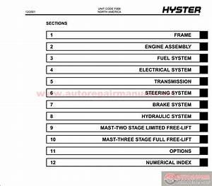 Keygen Autorepairmanuals Ws  Hyster Forklift Parts And