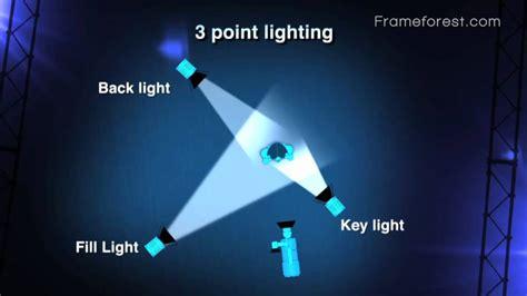 three point lighting frameforest filmschool 3 point lighting