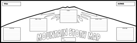 20 Best Images Of Plot Mountain Worksheet  Story Mountain. My Free Resume. New Business Flyers Templates. Restaurant Menu Designs Templates. Sample Business Research Report Template. Resignation Letter To Parents From Teacher Template. Sample Cover Letters For Internship Template. Family Feud Template. Personal Summary Resume Sample Template
