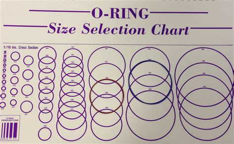 o ring standard size table size selection chart o sizer