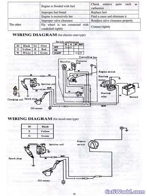 powermaxduromax honda clone wiring diagram
