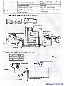 Powermax Pcd24c  Hypertherm Powermax 350 Wiring Diagram   Uniden Cord Less Telephone