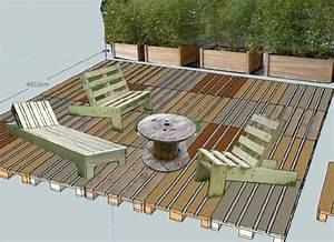 Terrasse Avec Palette : terrasse palettes ~ Melissatoandfro.com Idées de Décoration