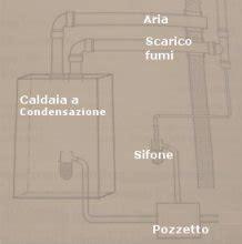Caldaia a gas a condensazione I proprietari di casa