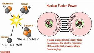 Our Electric Fu... Fusion Energy Quotes