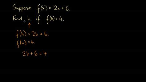 Finding The Input Of A Function Given The Output