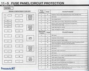 Ford Fiestum Fuse Box Manual