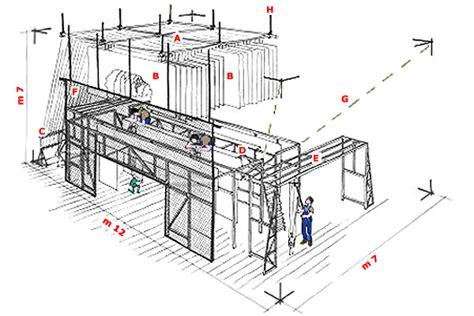 3. Tiri di scena manuali   Tiri e macchine di scena   PERONI