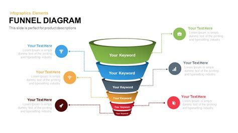 Sales Funnel Template Excel Sales Funnel Diagram Best And Professional Templates