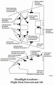 Space Shuttle Light System Schematics Index; Use this ...