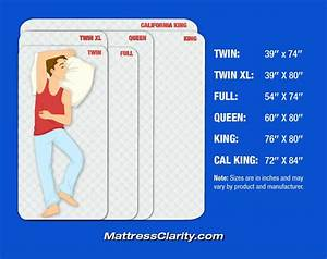 Mattress Comparison Chart Inexpensive 39 Bare Bones 39 Lofted Bed 4 Steps With Pictures