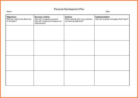 professional development report template progress report