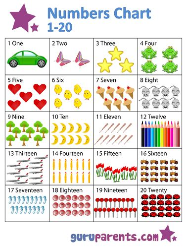 preschool number chart 8 best images of free printable number charts 1 20 866