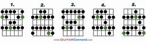 Major Scale Guitar Tab  Notation  Diagrams  U0026 Information