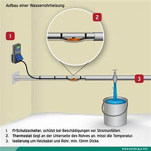 Wasserleitung Verlegen Kunststoff : frostschutz heizkabel heizleitung 8m ~ Frokenaadalensverden.com Haus und Dekorationen