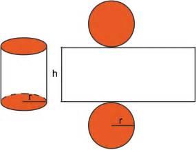 zylinder fläche fläche zylinder berechnen bnbnews co