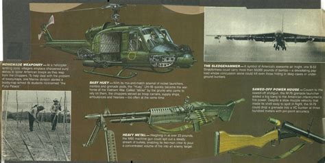 Some Weapons Used In The Vietnam War #1
