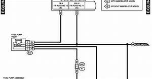 2001 Subaru Legacy Wiring Diagram And Engine Electrical