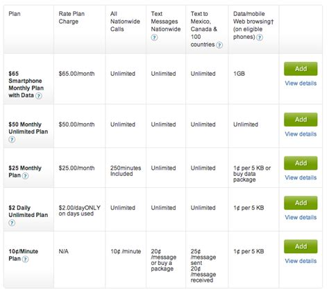 prepaid iphone plans at t prepaid plans now support iphone 5