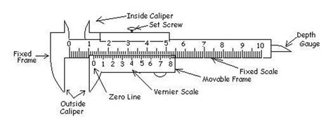 Diagram Of Vernier Caliper by Calipers