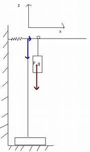 Megapixel Berechnen : mp forum zugkraft berechnen matroids matheplanet ~ Themetempest.com Abrechnung