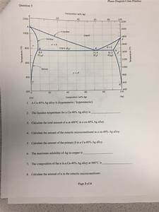 Solved  Phase Diagram Class Practice Question 3 Compositio
