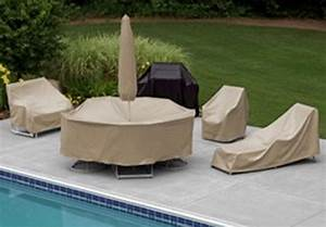 Patio sofa covers waterproof covers for patio furniture for Custom outdoor furniture covers waterproof