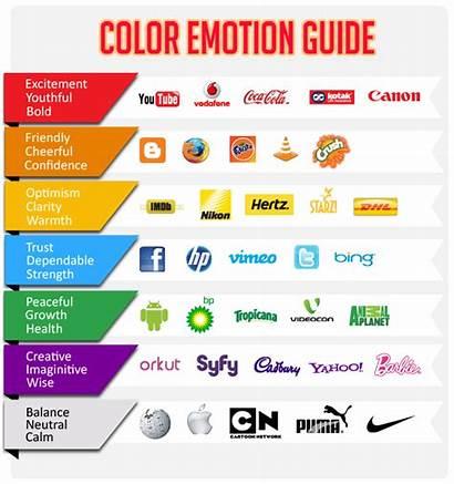 Marketing Emotion Colour Psychology Guide Colors Branding