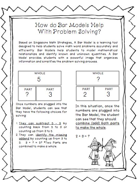The Teacher's Chair Problem Solving And Model Drawing