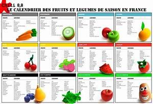 Calendrier Fruits Et Légumes De Saison : ma chrysalide calendrier des fruits et l gumes de saison ~ Nature-et-papiers.com Idées de Décoration