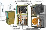 Air Source Heat Pump Components Photos