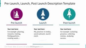 22 Modern Rocket Diagrams For Product Launch Tinmeline