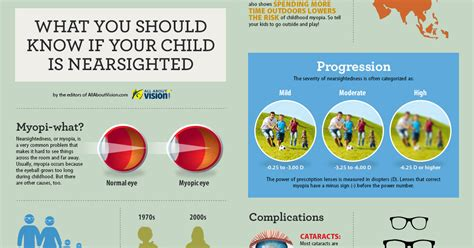Infographic: What You Should Know If Your Child Is ...