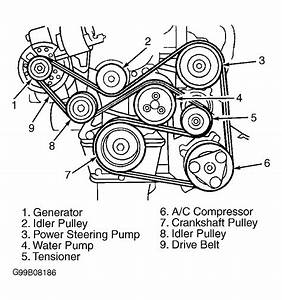 i need a serpentine belt diagram for a 1998 ford escort zx2 With need a diagram for installation of the drive belt for my 99 oldsmobile