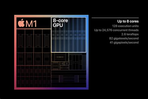 Apple's M1 chip: specs, performance, features, and power ...