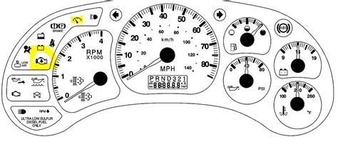 Need A Picture And Description Of Gm Dashboard Symbols