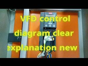 Vfd Drive Training Simple Explanation Control Panel Wiring