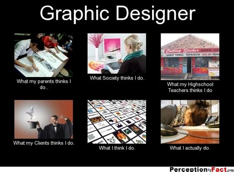 what does a graphic designer do 05 08 15 best drawing tablet for beginners 2015