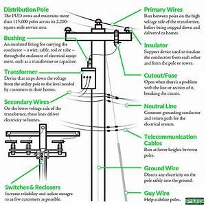 Power Pole Xl Wiring Diagram