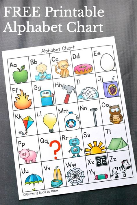 abc preschool games best 25 abc chart ideas on alphabet charts 437